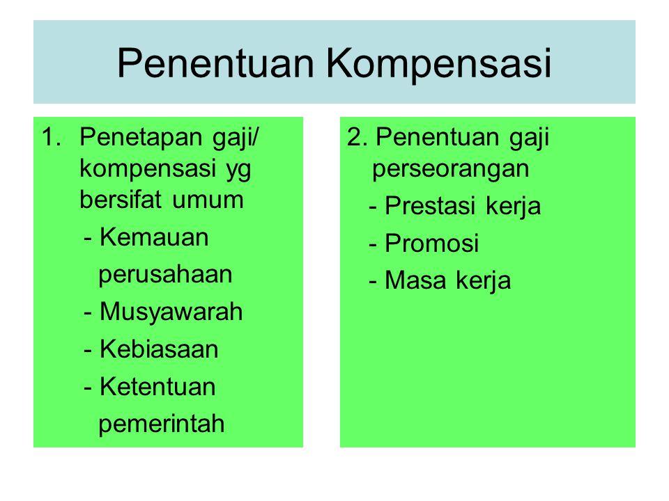 Penentuan Kompensasi Penetapan gaji/ kompensasi yg bersifat umum
