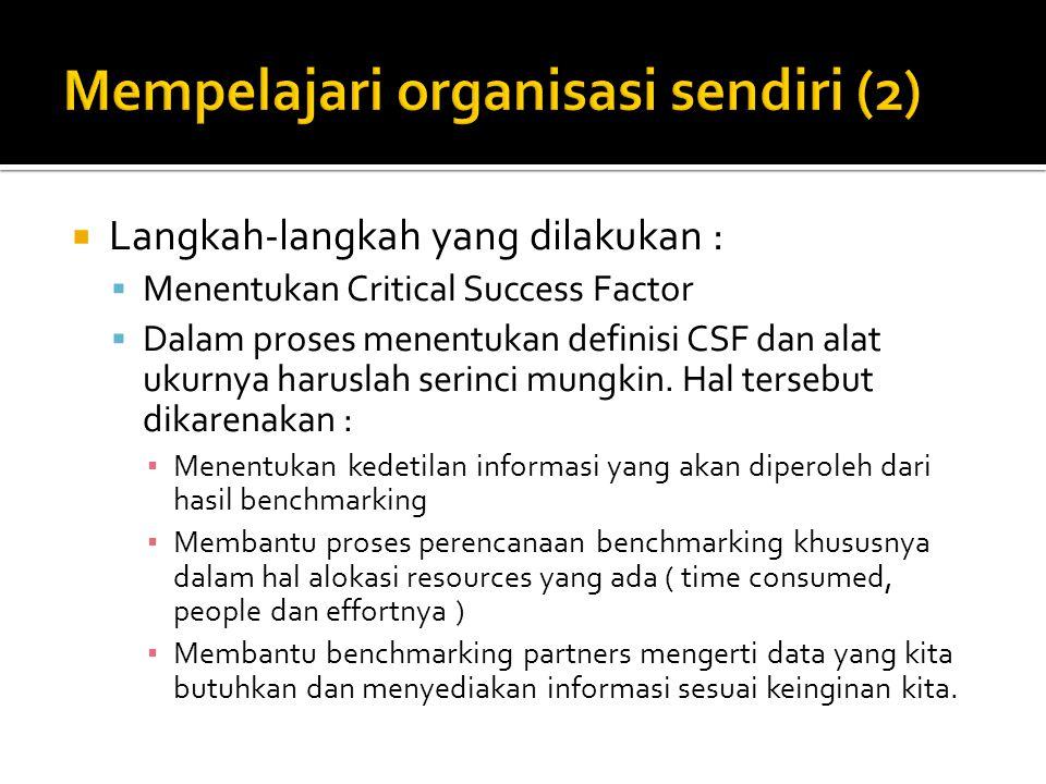 Mempelajari organisasi sendiri (2)