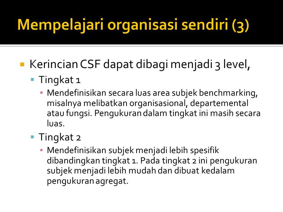 Mempelajari organisasi sendiri (3)