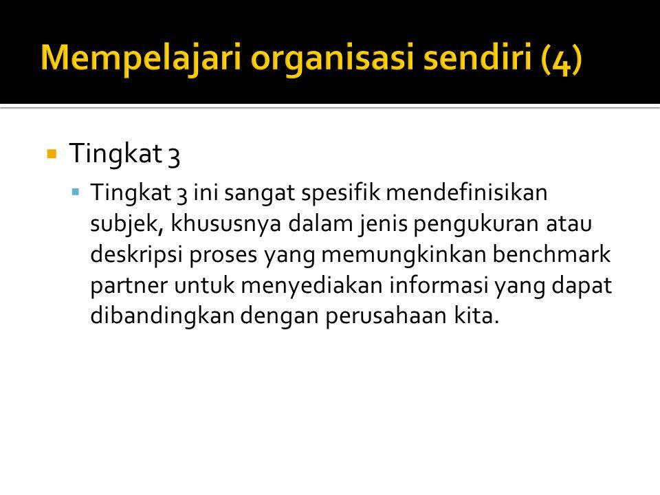 Mempelajari organisasi sendiri (4)