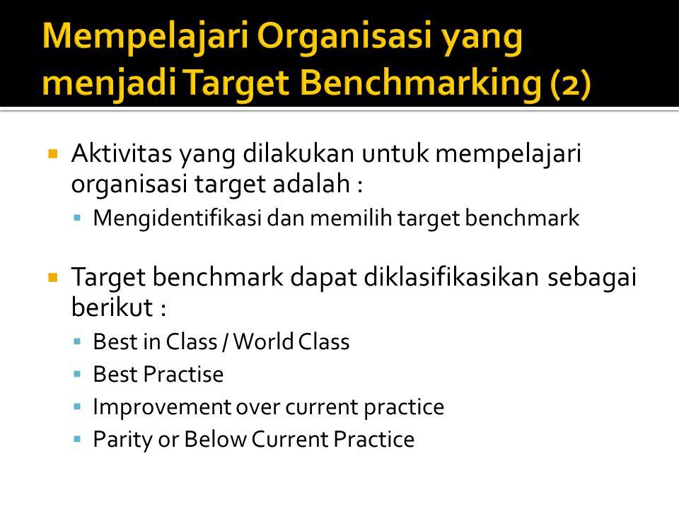 Mempelajari Organisasi yang menjadi Target Benchmarking (2)