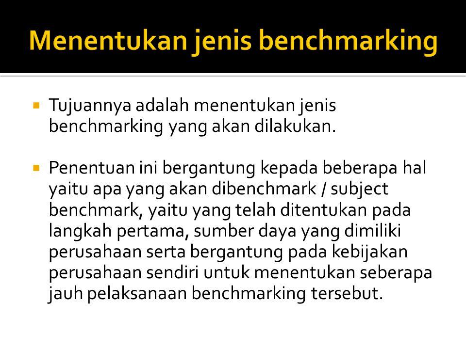 Menentukan jenis benchmarking