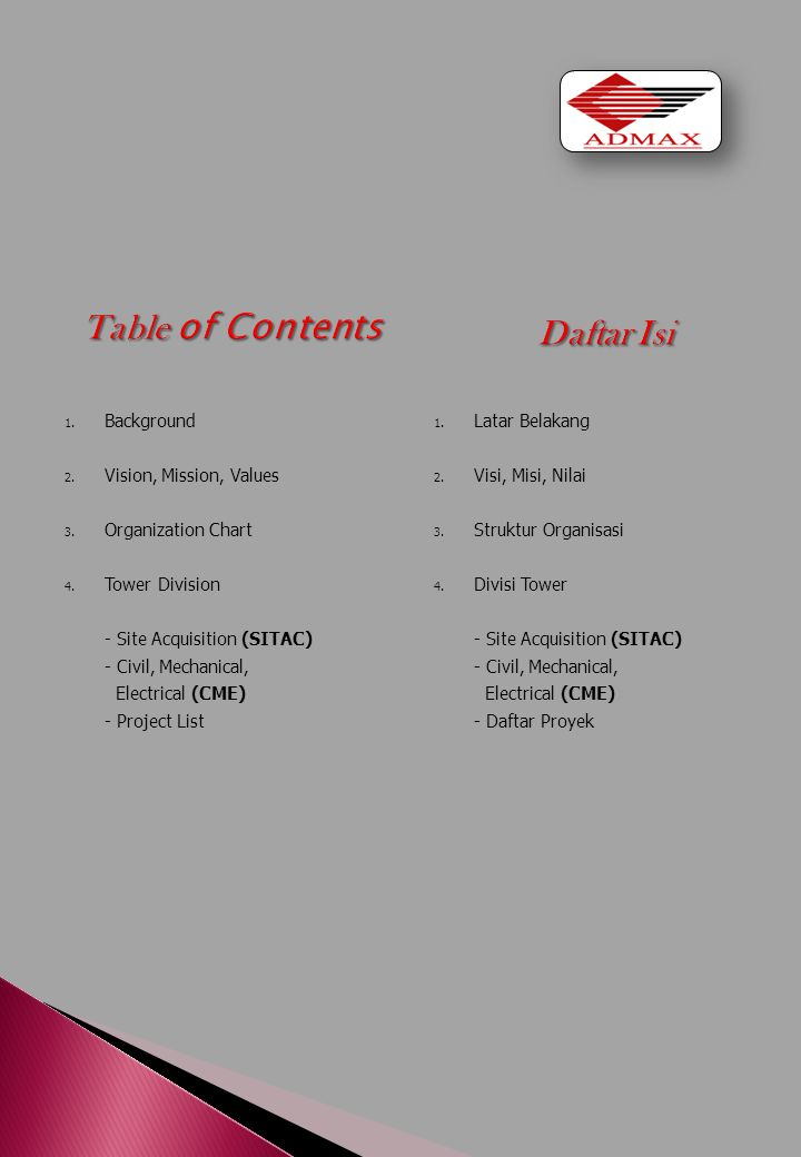 Table of Contents Daftar Isi Background Vision, Mission, Values