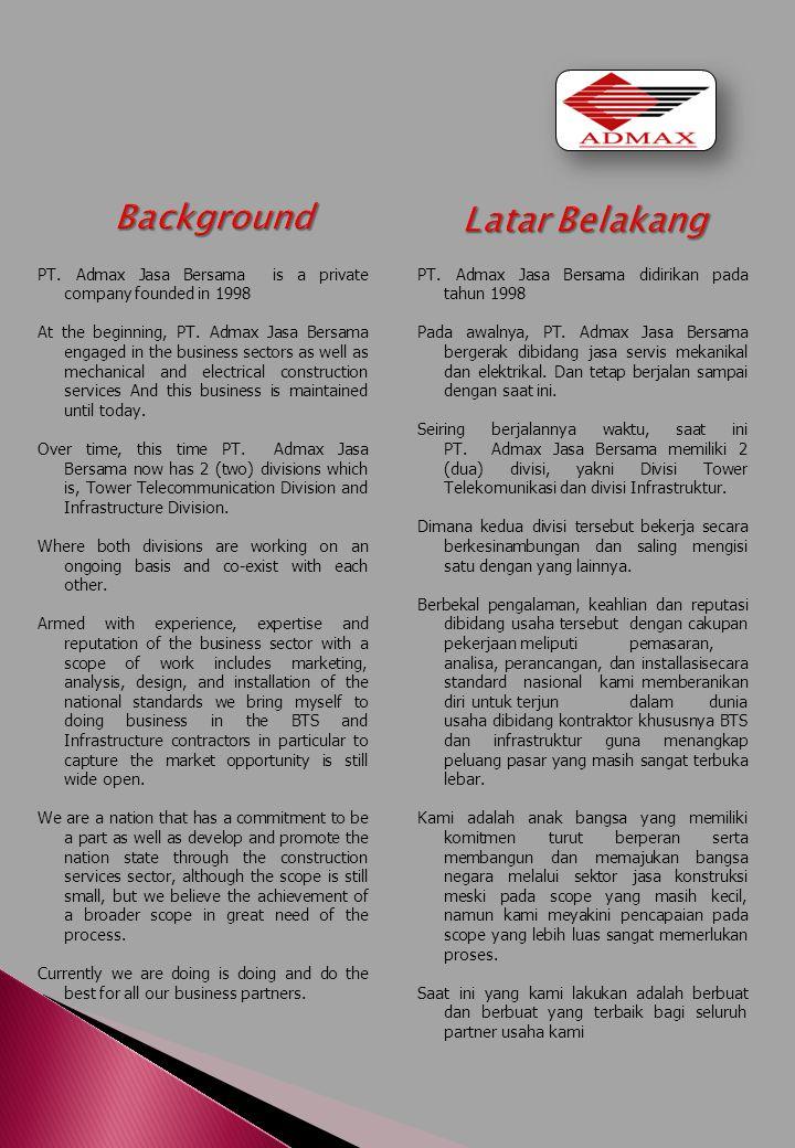 Background Latar Belakang
