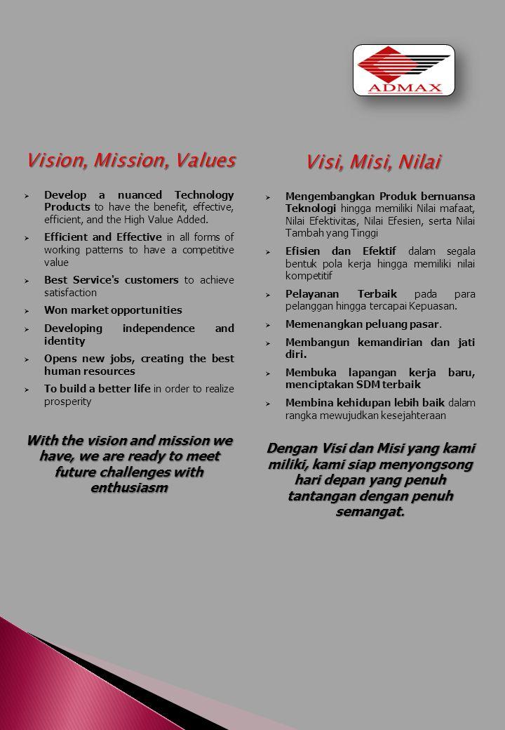 Vision, Mission, Values Visi, Misi, Nilai