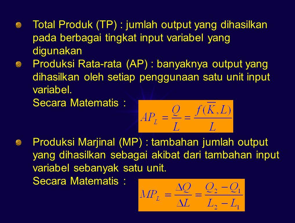Total Produk (TP) : jumlah output yang dihasilkan pada berbagai tingkat input variabel yang digunakan