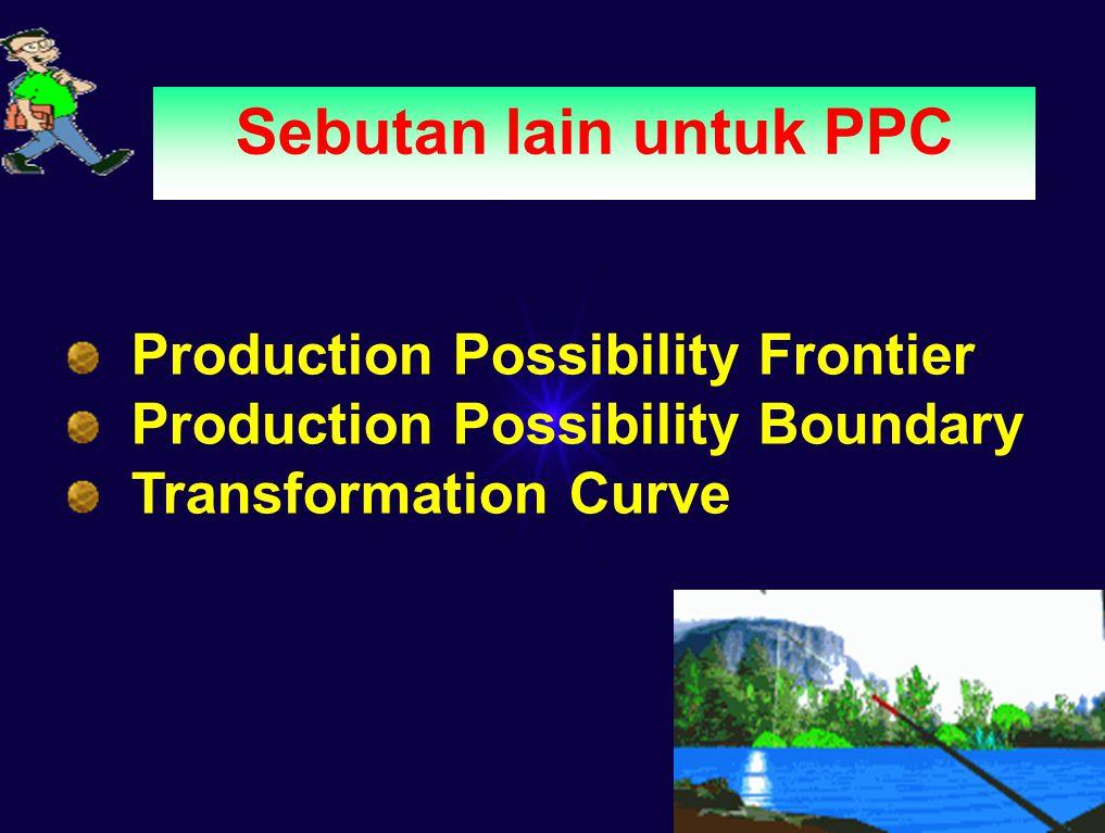 Sebutan lain untuk PPC Production Possibility Frontier