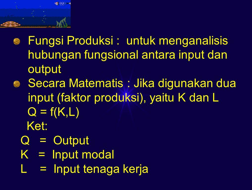 Fungsi Produksi : untuk menganalisis hubungan fungsional antara input dan output
