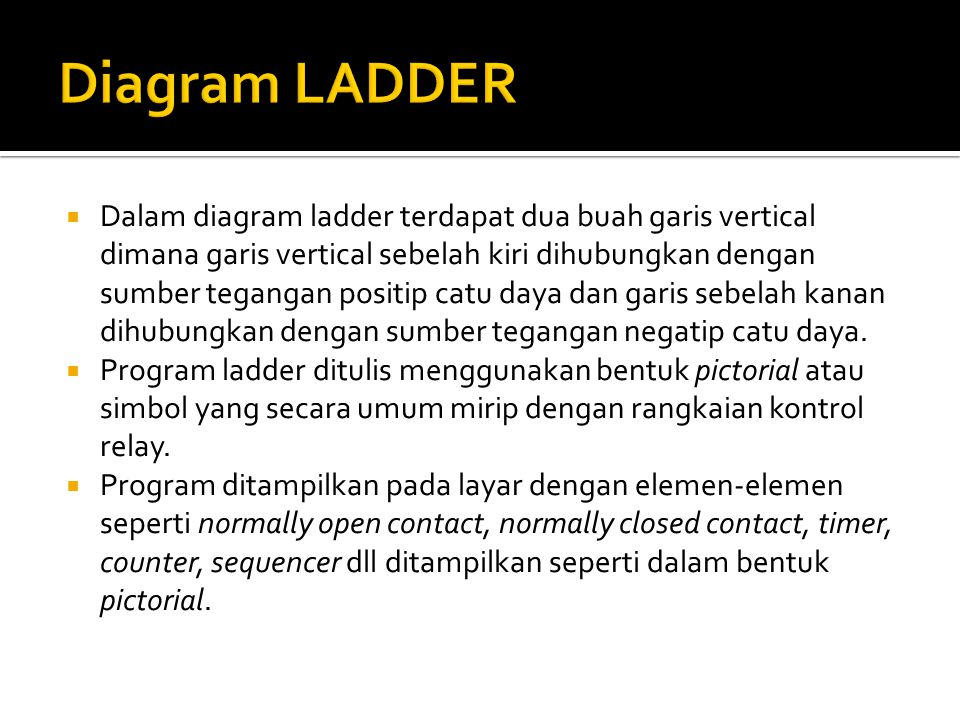 Diagram LADDER
