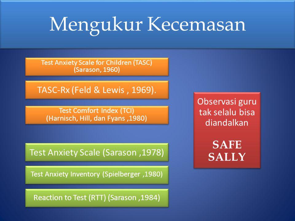 Mengukur Kecemasan SAFE SALLY TASC-Rx (Feld & Lewis , 1969).