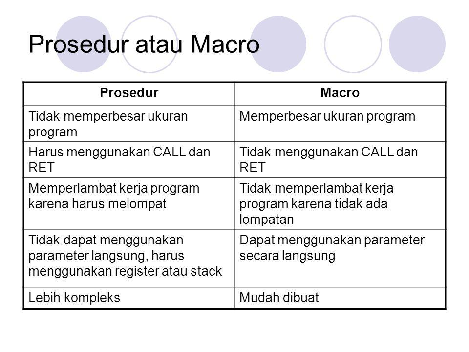 Prosedur atau Macro Prosedur Macro Tidak memperbesar ukuran program