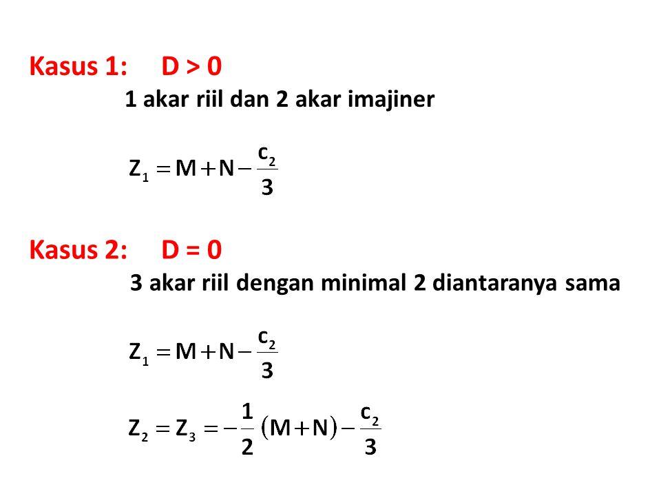 Kasus 1: D > 0 Kasus 2: D = 0 1 akar riil dan 2 akar imajiner