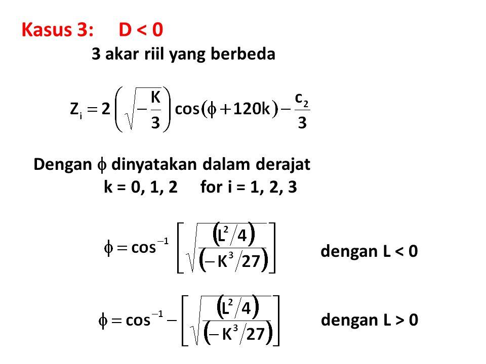 Kasus 3: D < 0 3 akar riil yang berbeda