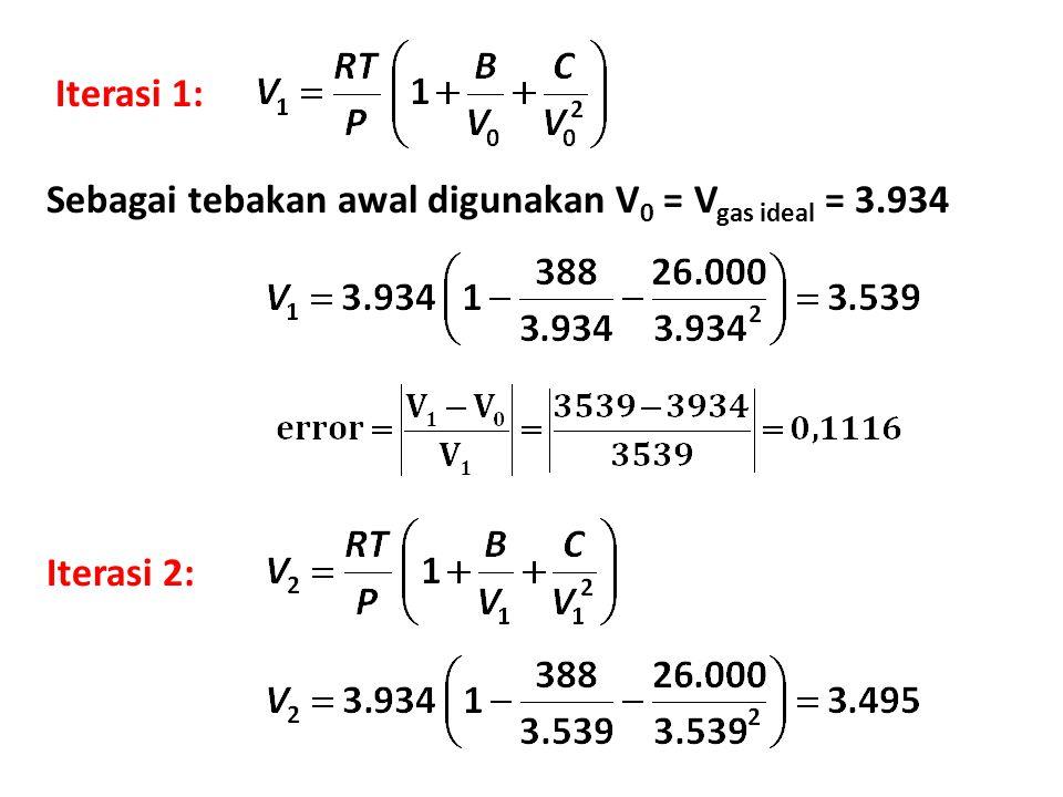 Iterasi 1: Sebagai tebakan awal digunakan V0 = Vgas ideal = 3.934 Iterasi 2: