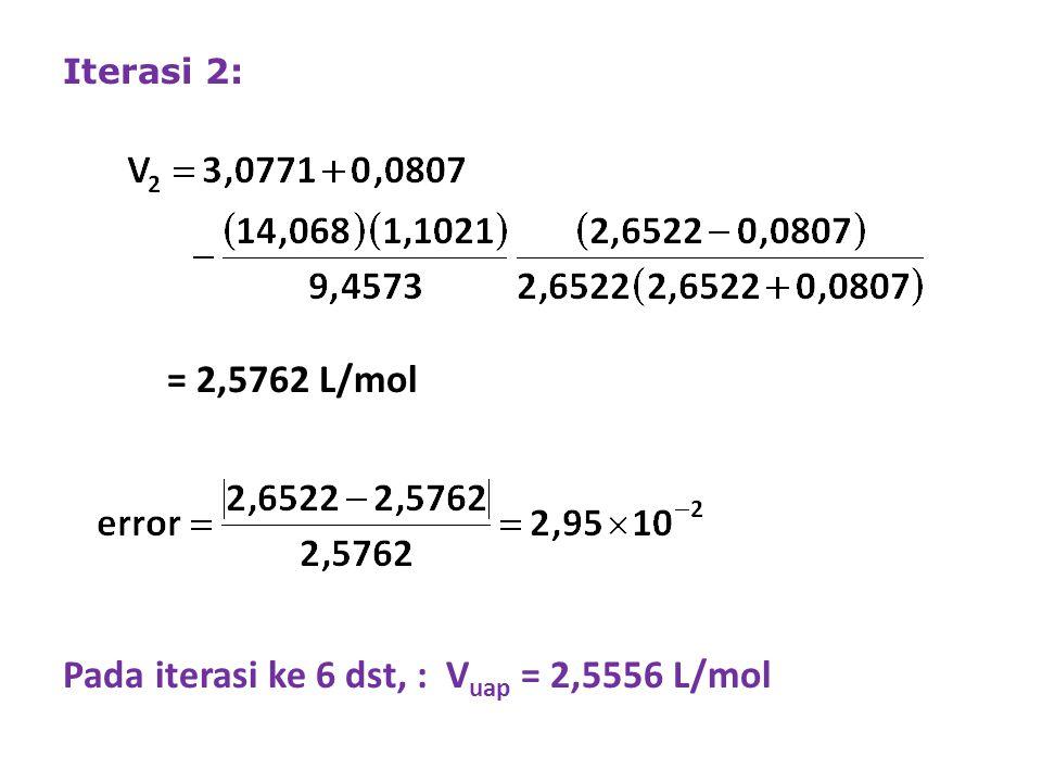 Pada iterasi ke 6 dst, : Vuap = 2,5556 L/mol
