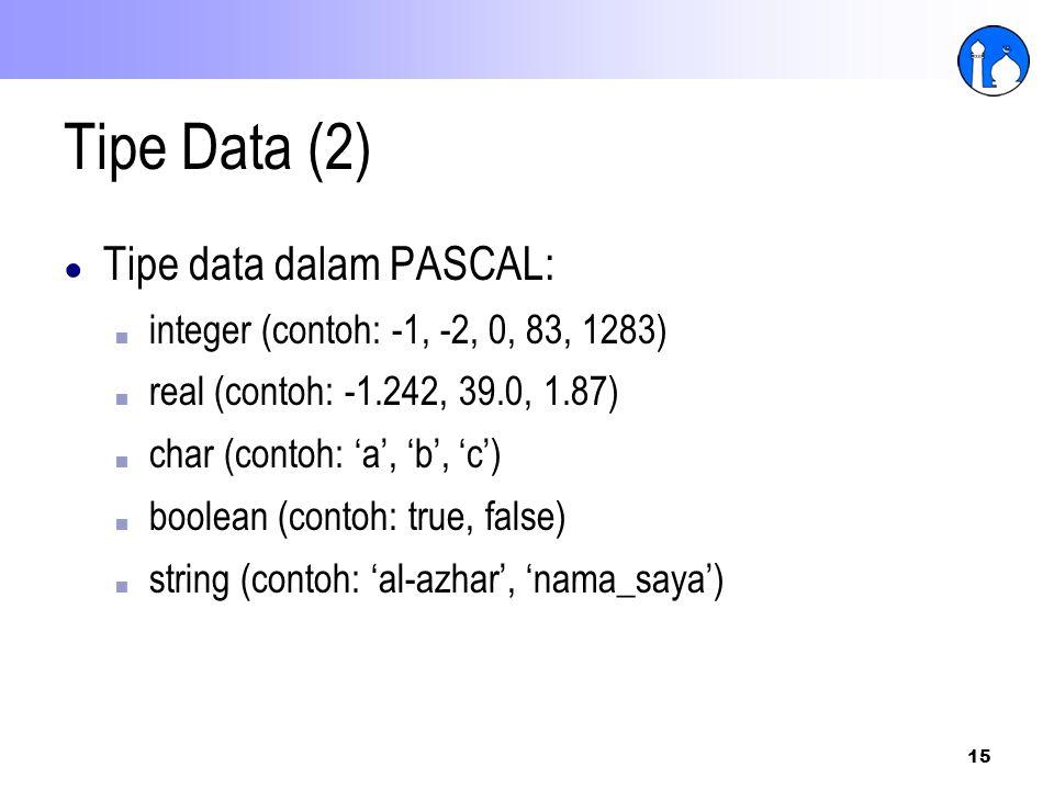 Tipe Data (2) Tipe data dalam PASCAL: