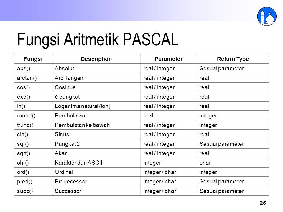 Fungsi Aritmetik PASCAL