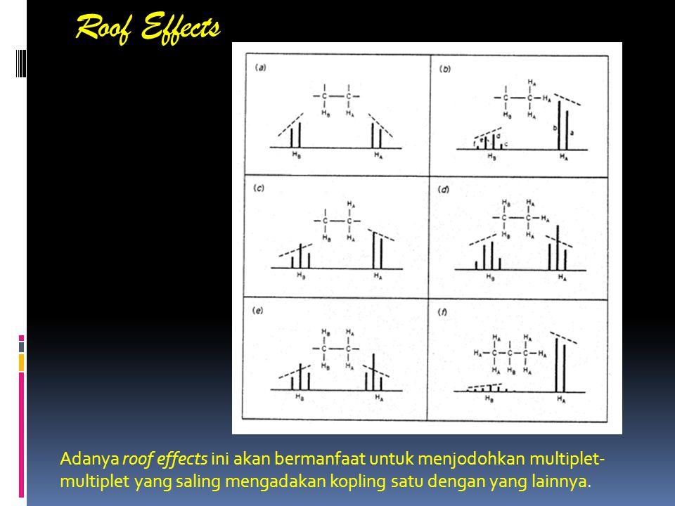 Roof Effects Adanya roof effects ini akan bermanfaat untuk menjodohkan multiplet-multiplet yang saling mengadakan kopling satu dengan yang lainnya.