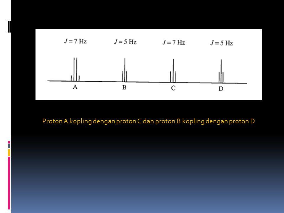 Proton A kopling dengan proton C dan proton B kopling dengan proton D