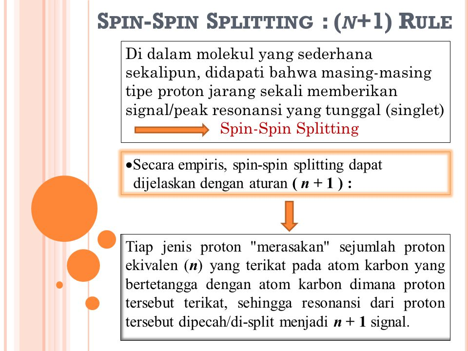 Spin-Spin Splitting : (n+1) Rule