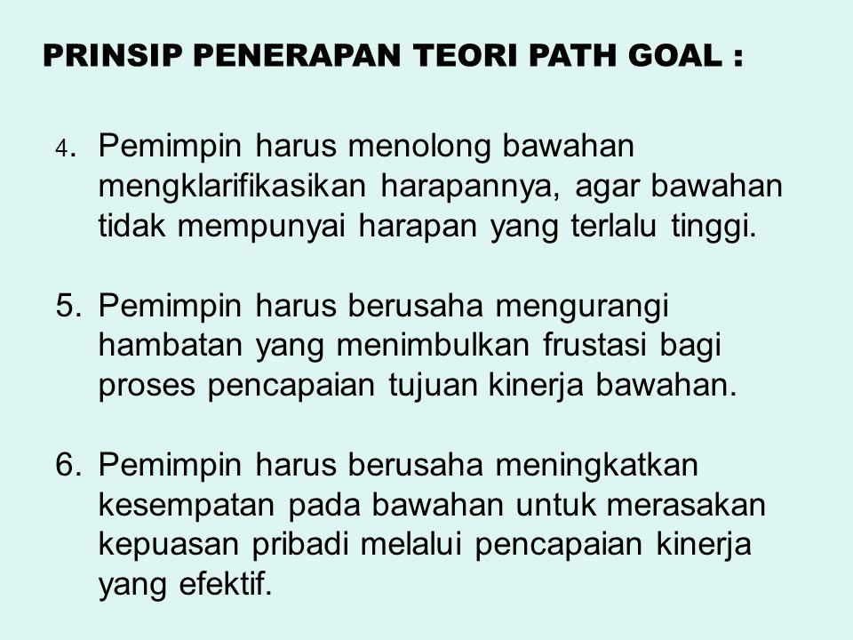 PRINSIP PENERAPAN TEORI PATH GOAL :