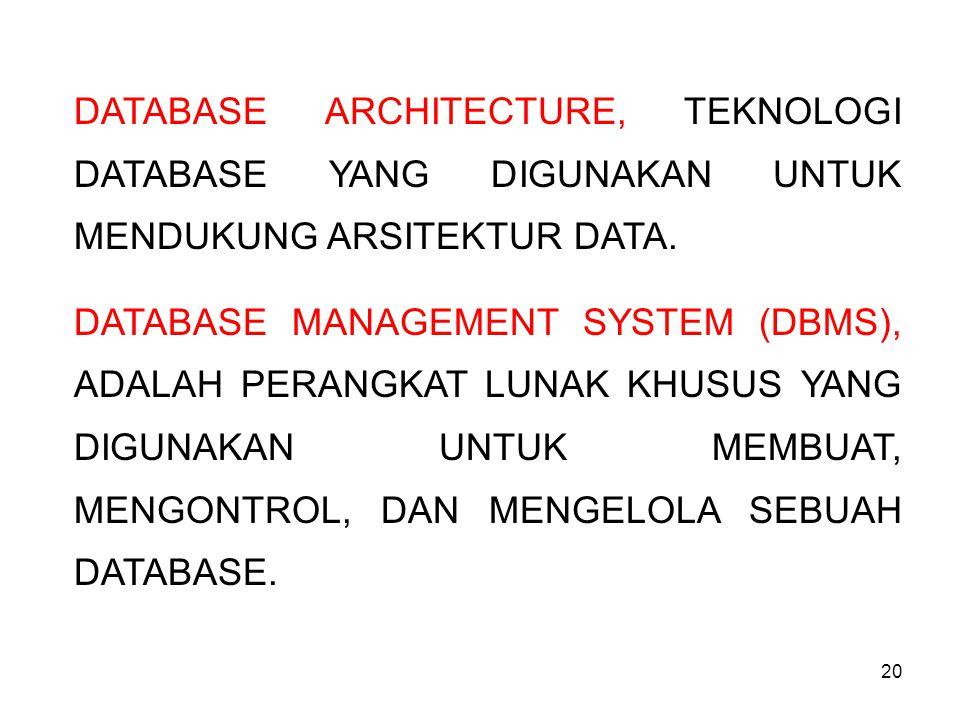 DATABASE ARCHITECTURE, TEKNOLOGI DATABASE YANG DIGUNAKAN UNTUK MENDUKUNG ARSITEKTUR DATA.