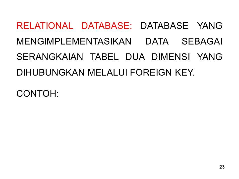 RELATIONAL DATABASE: DATABASE YANG MENGIMPLEMENTASIKAN DATA SEBAGAI SERANGKAIAN TABEL DUA DIMENSI YANG DIHUBUNGKAN MELALUI FOREIGN KEY.