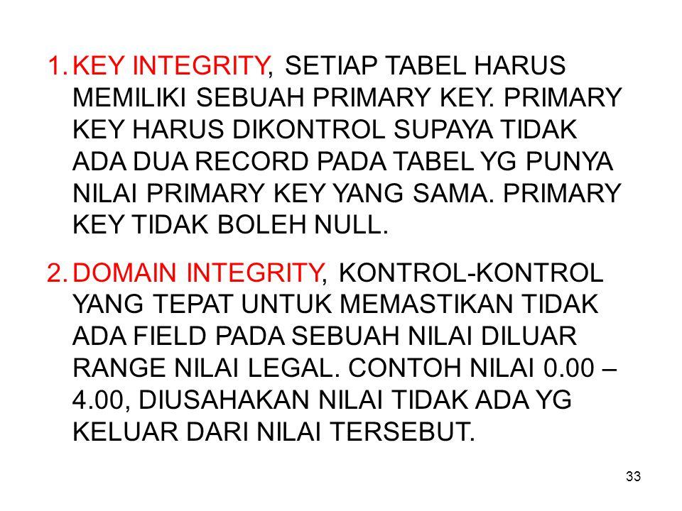 KEY INTEGRITY, SETIAP TABEL HARUS MEMILIKI SEBUAH PRIMARY KEY