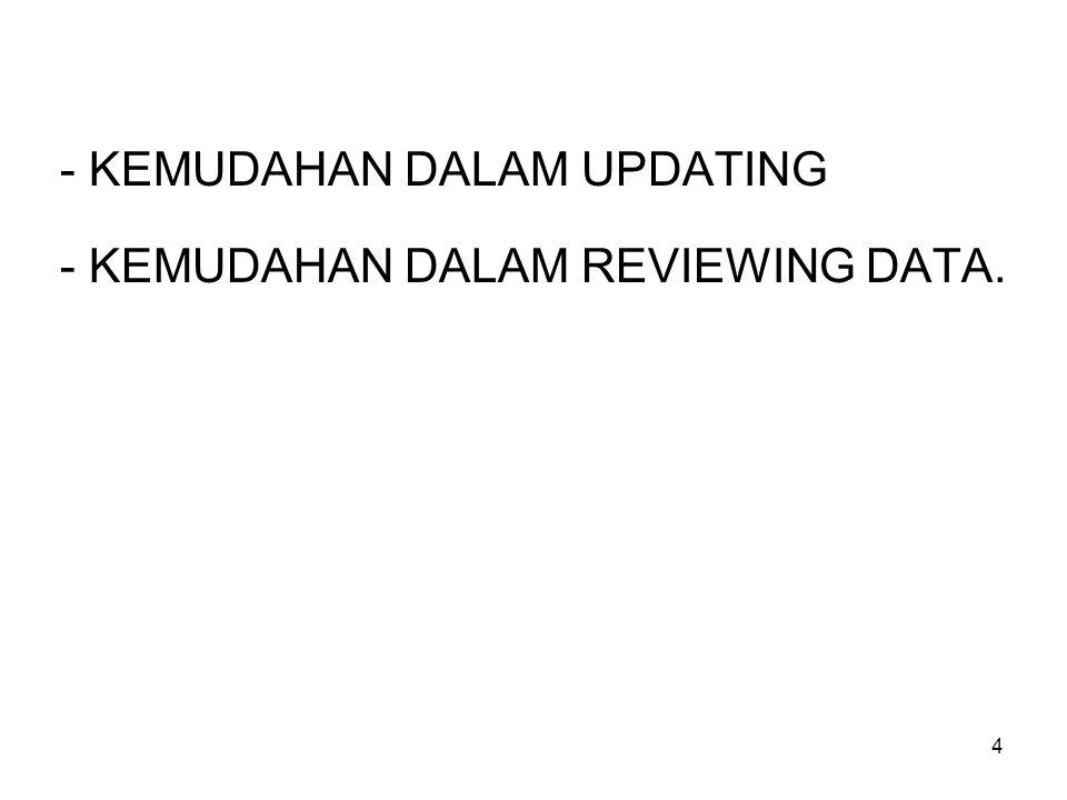 - KEMUDAHAN DALAM UPDATING - KEMUDAHAN DALAM REVIEWING DATA.