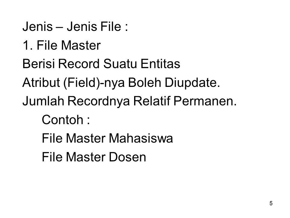 Jenis – Jenis File : 1. File Master. Berisi Record Suatu Entitas. Atribut (Field)-nya Boleh Diupdate.
