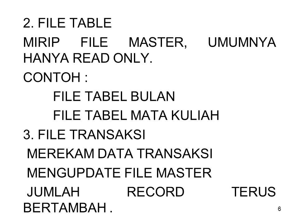 2. FILE TABLE MIRIP FILE MASTER, UMUMNYA HANYA READ ONLY. CONTOH : FILE TABEL BULAN. FILE TABEL MATA KULIAH.