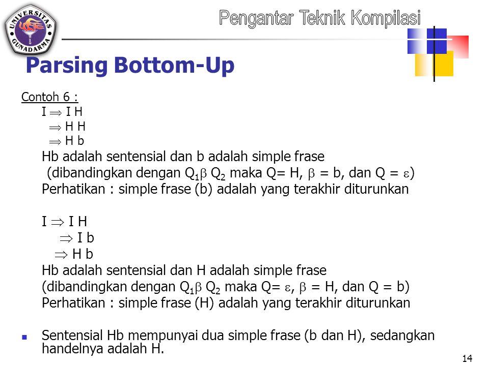 Parsing Bottom-Up Contoh 6 : I  I H.  H H.  H b. Hb adalah sentensial dan b adalah simple frase.