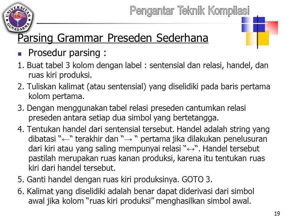 Parsing Grammar Preseden Sederhana