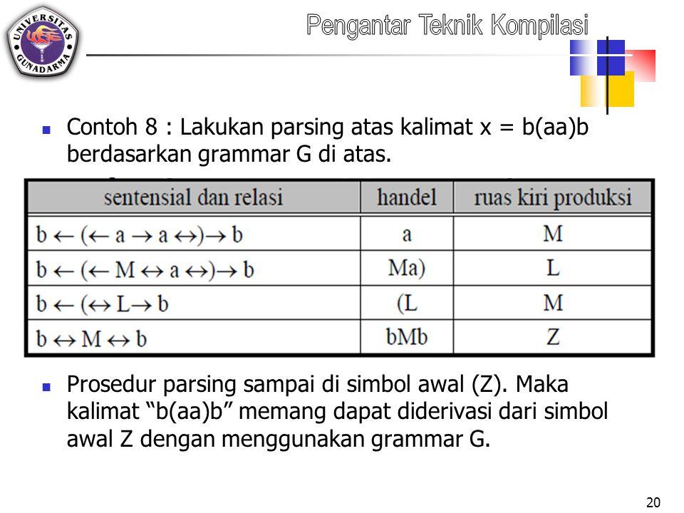 Contoh 8 : Lakukan parsing atas kalimat x = b(aa)b berdasarkan grammar G di atas.