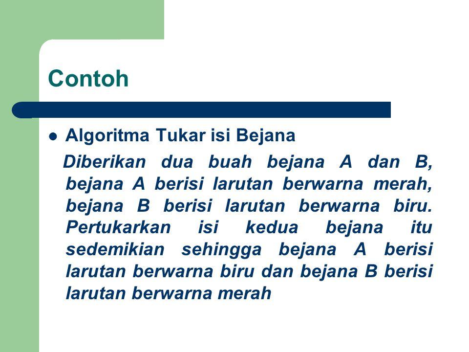Contoh Algoritma Tukar isi Bejana