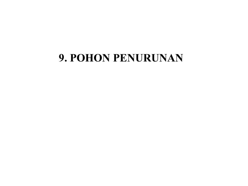 9. POHON PENURUNAN