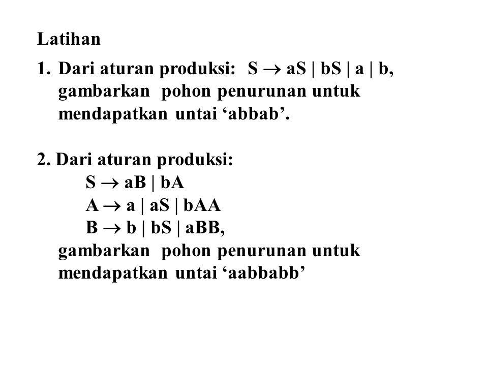 Latihan Dari aturan produksi: S  aS | bS | a | b, gambarkan pohon penurunan untuk. mendapatkan untai 'abbab'.