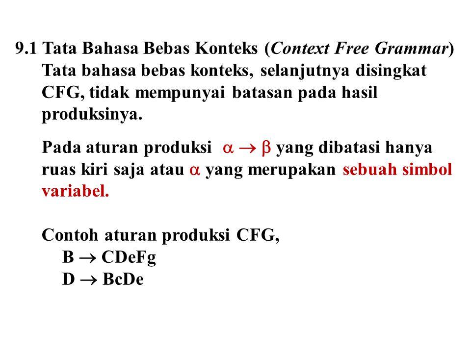 9.1 Tata Bahasa Bebas Konteks (Context Free Grammar)