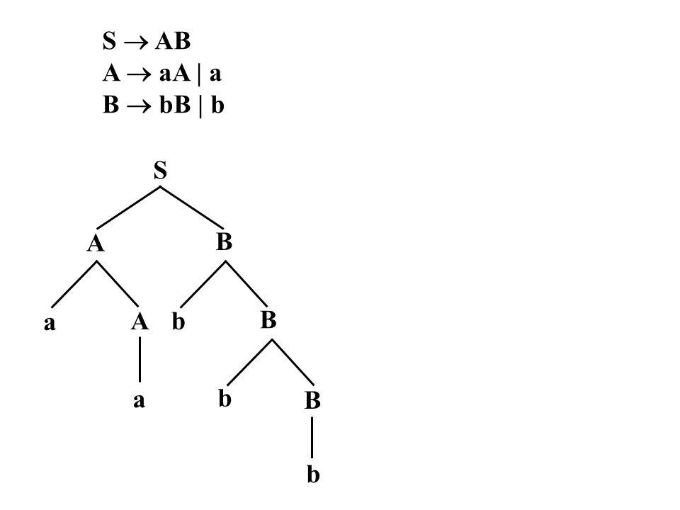 S  AB A  aA | a B  bB | b S A B a A b B a b B b