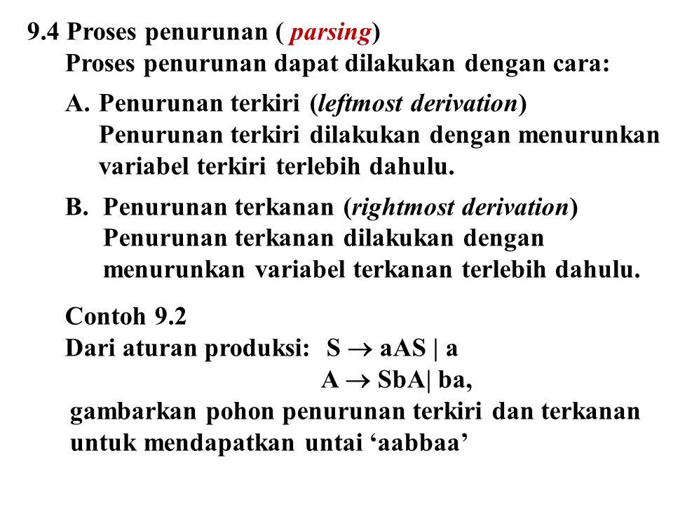 9.4 Proses penurunan ( parsing)