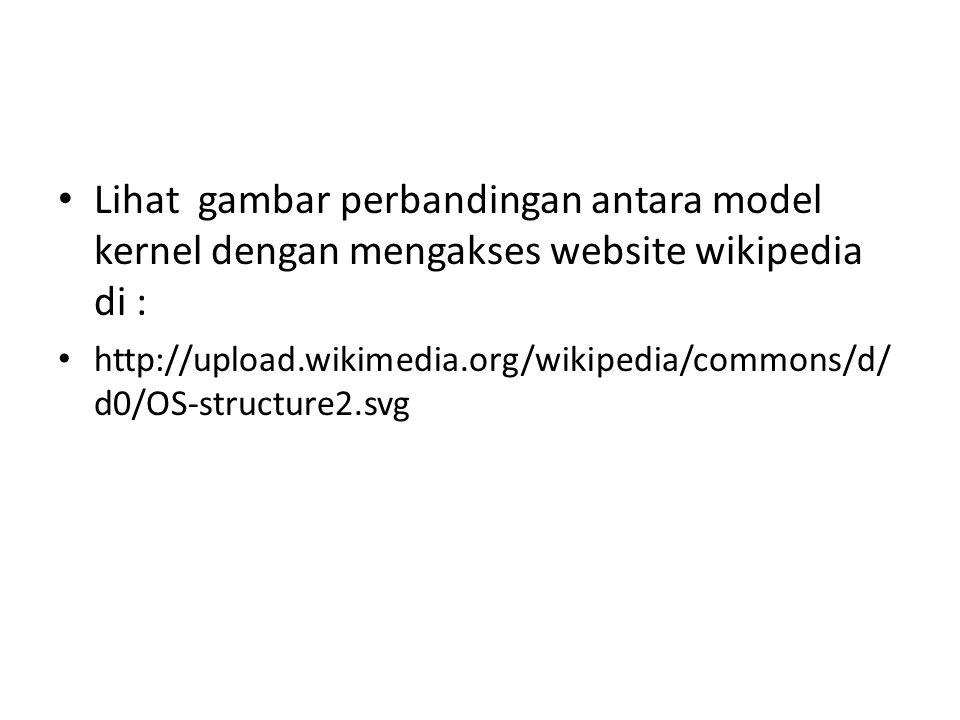 Lihat gambar perbandingan antara model kernel dengan mengakses website wikipedia di :