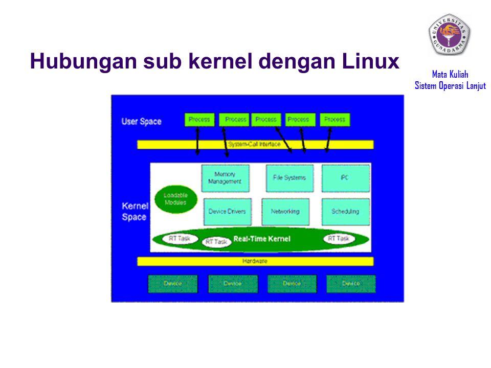 Hubungan sub kernel dengan Linux