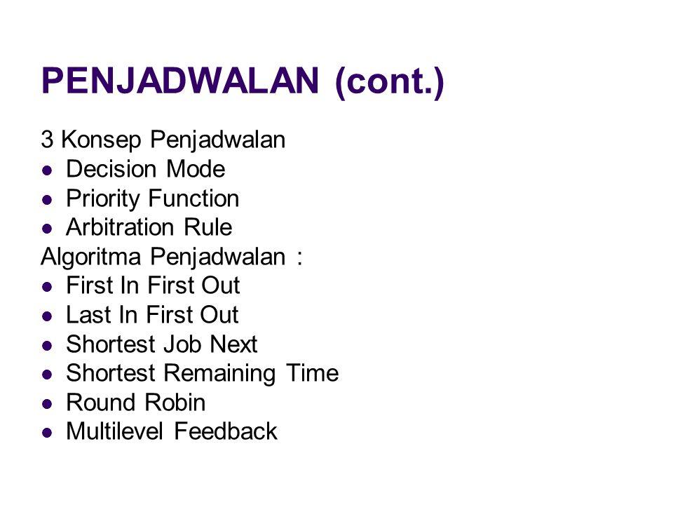PENJADWALAN (cont.) 3 Konsep Penjadwalan Decision Mode