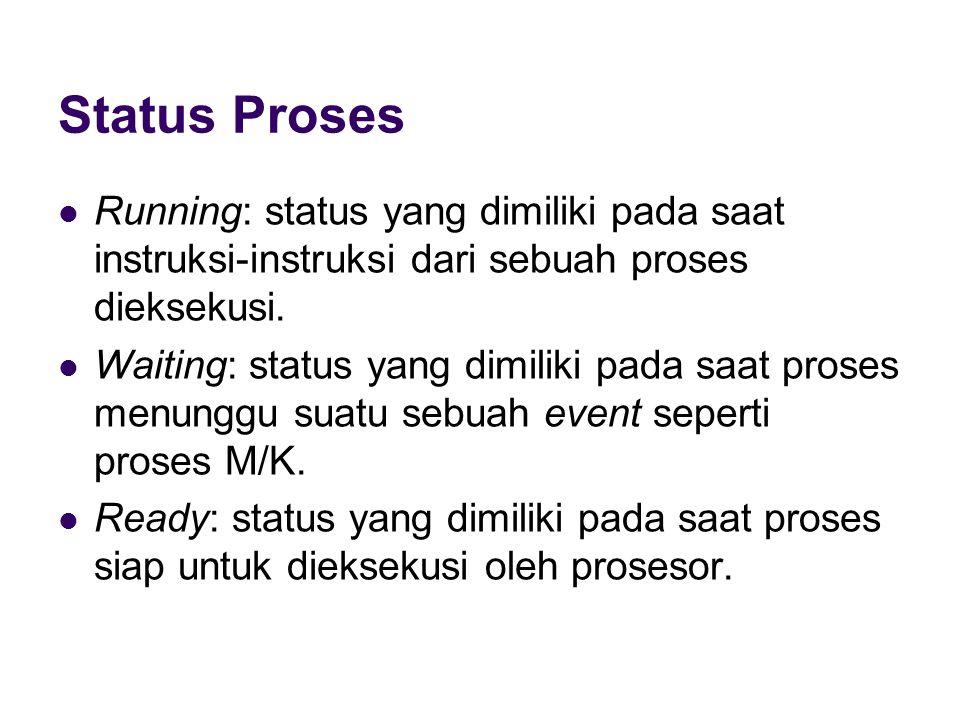 Status Proses Running: status yang dimiliki pada saat instruksi-instruksi dari sebuah proses dieksekusi.