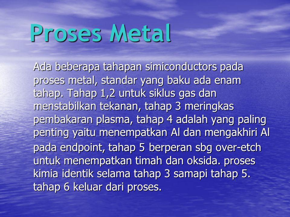 Proses Metal