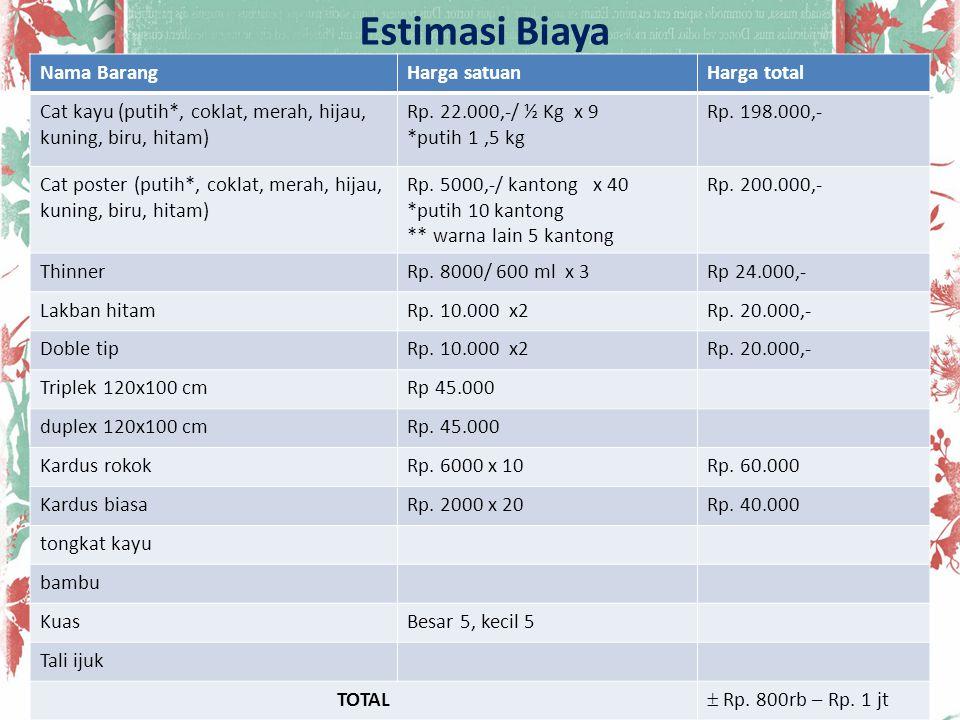 Estimasi Biaya Nama Barang Harga satuan Harga total
