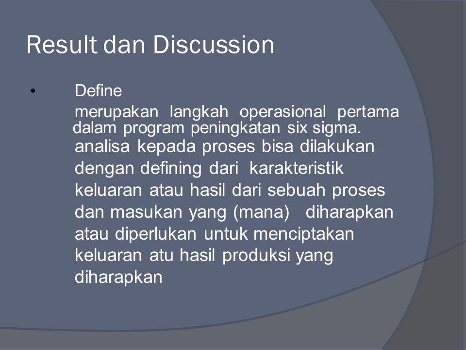 Result dan Discussion Define. merupakan langkah operasional pertama dalam program peningkatan six sigma.