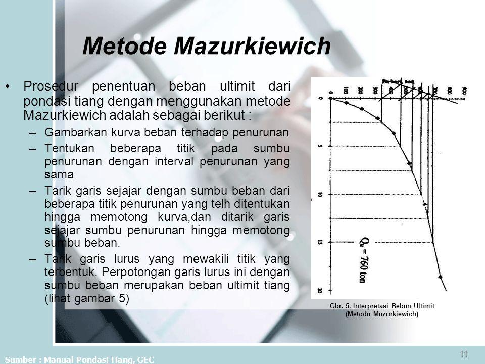 (Metoda Mazurkiewich)