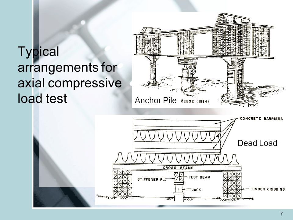 Typical arrangements for axial compressive load test