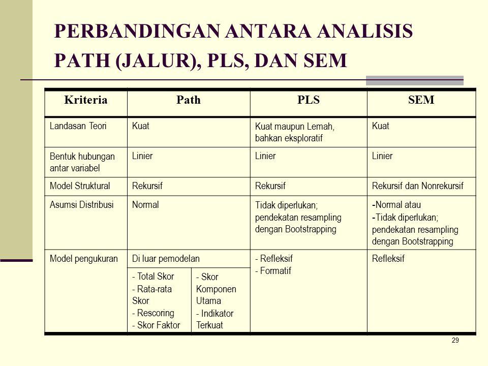 Partial least square p l s ppt download perbandingan antara analisis path jalur pls dan sem ccuart Images